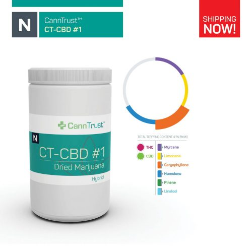 CannTrust CT-CBD #1