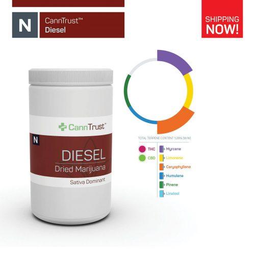 CannTrust Diesel